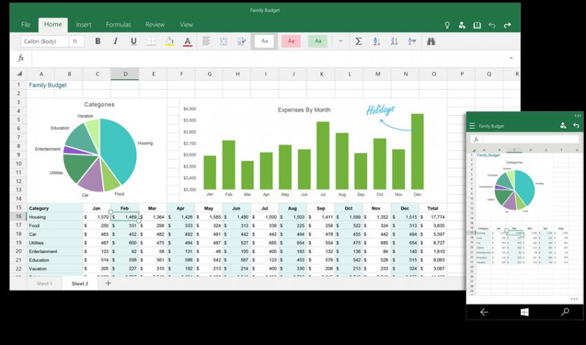 Excel: ¿Qué es Excel?